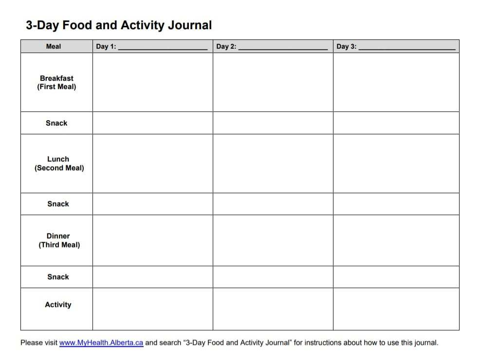 When it comes to eating habits, knowledge is power. 37 Food Journal Diary Templates To Track Your Meals