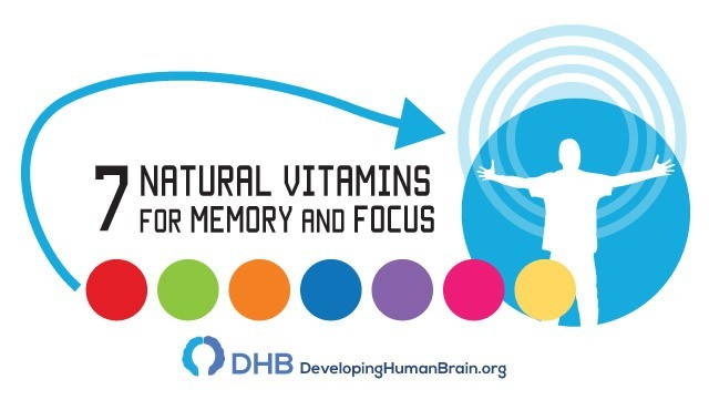 Vitamins for brain function and concentration image 1