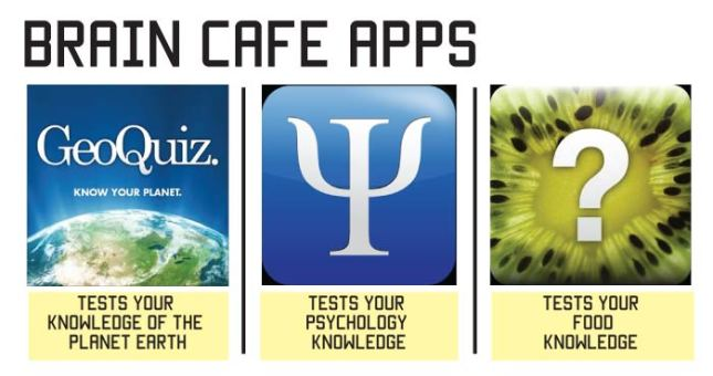 test your knowledge apps