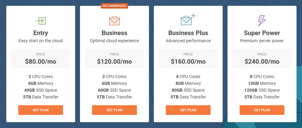 cloud-hosting-plans