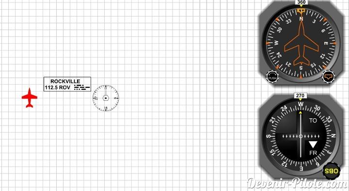 1 - Situation d'éloignement sur le radial 270°. Je règle l'OBI sur 270°. L'indicateur FROM s'active