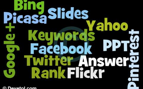 How to Rank a Keyword