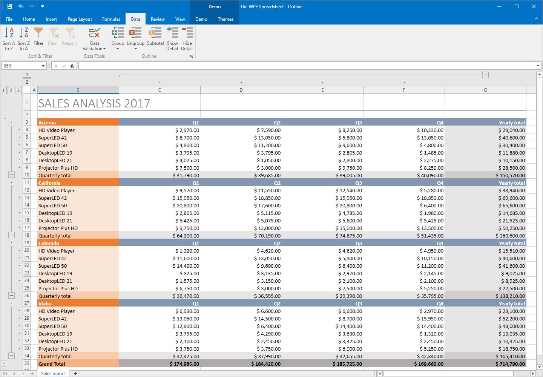 Devexpress Spreadsheet Control For Wpf