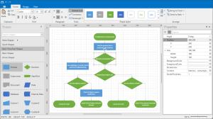 WPF Diagram Control  FlowChart, OrgChart Control for