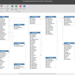 Database Diagram Visual Studio 2013 1995 4l80e Wiring Winforms Flowchart Orgchart Control Devexpress In Application