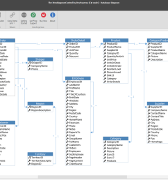 database diagram in winforms application [ 1440 x 1000 Pixel ]