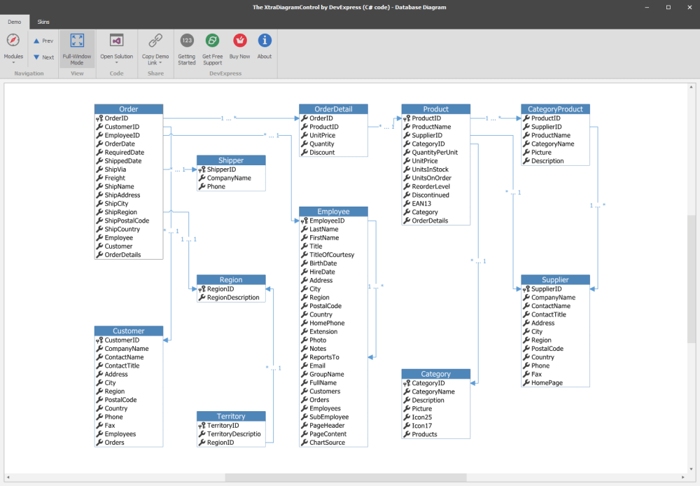 medium resolution of database diagram in winforms application