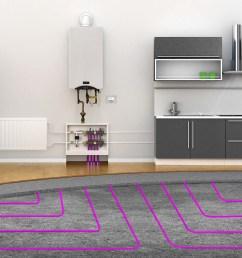 hydronic floor heating [ 2000 x 1172 Pixel ]