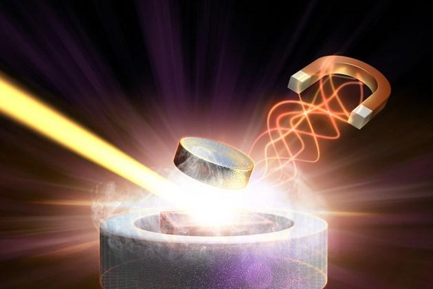 Entendendo o papel do magnetismo em supercondutores em altas temperaturas