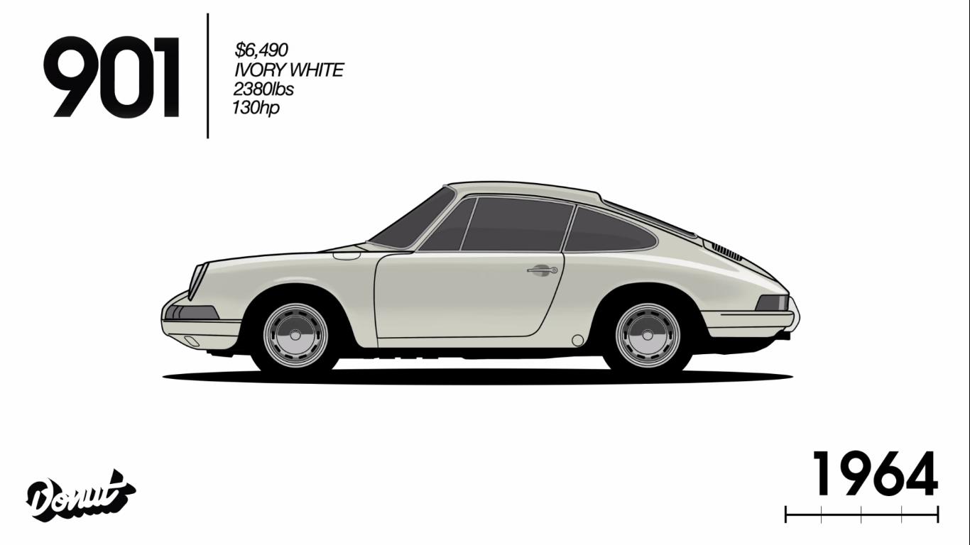 """Veja como o Porsche """"mudou"""" em 50 anos"""