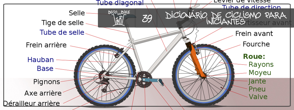 Beco da Bike #39: Dicionário ciclístico para iniciantes