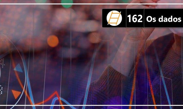 Chute 162 – Os dados do COVID-19