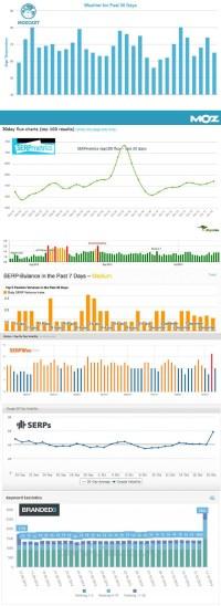 Google Penguin 3.zero Arrives: large restoration for Penguin 2.zero Hit websites- Small companies gain!