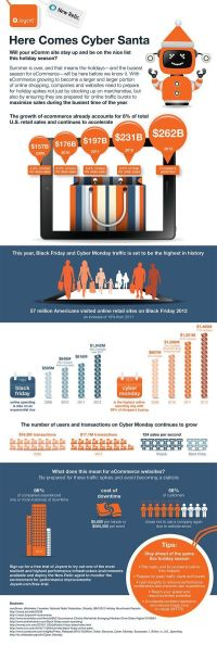 20 Black Friday And Cyber Monday Infographics