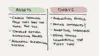 Time assets Vs. Time money owed: a unique mind-set About productivity