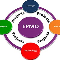 Will IT Project Managers Join The Great Enterprise PMO Shift?