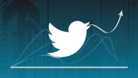 Twitter Updates target market Insights & Introduces Persona concentrated on