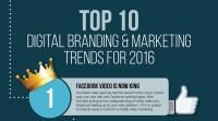 high 10 Digital Branding & advertising tendencies For 2016