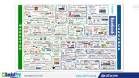 the enormous Social instruments Roundup From SocialPro
