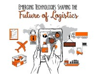 It's now not Science Fiction – What eCommerce Logistics Will appear to be in 2020 [Infographic]