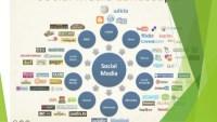 Microsoft Bing Ads Finds Opportunities In LinkedIn Social Data, AI