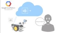 Google Introduces Cloud Natural Language, Speech APIs