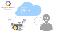 Google Introduces Cloud Natural Language, Speech APIs