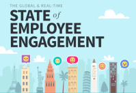 The State Of Employee Engagement In 2016
