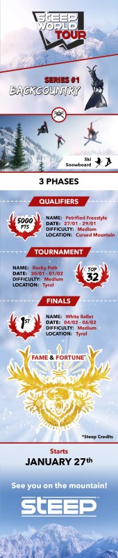 Steep – Alaska DLC Free Starting Feb. 10, World Tour Tournament Starts Today