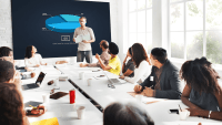 Brainshark, Highspot join their products into 'only complete sales enablement solution'