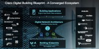 Cisco brings digital know-how to smart buildings