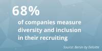 5 Recruiting Tips To Increase Diversity In the Workplace