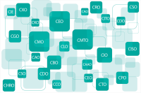 More C-suite titles join the upper ranks as CEOs make growth & digital transformation their top priority