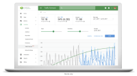 Google test surfaces user data in DoubleClick for Publishers as part of new Insights Engine Project