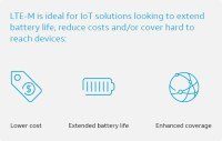 Why LTE-M is a game changer for IoT