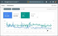 Google's New Search Console Gives Up More Data — 16 Months Worth