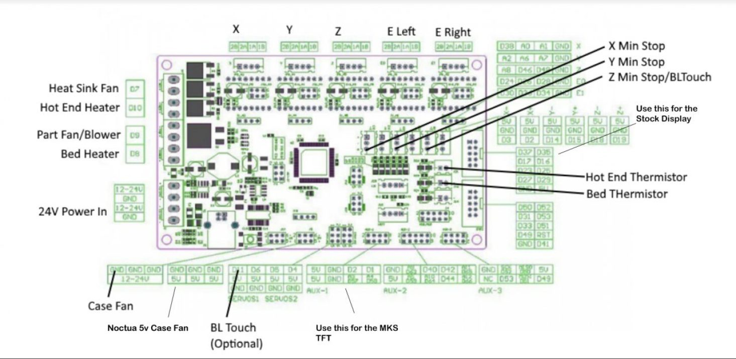 Ender 3 MKS GEN 1 4 Upgrade – Deviousweb