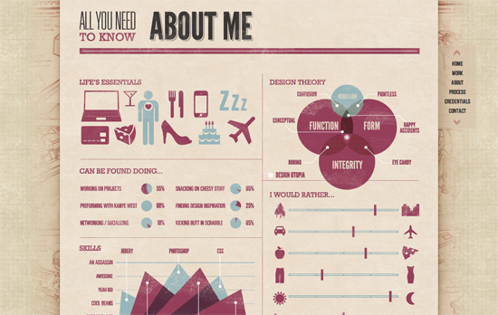 Friday Focus 07 15 11 About Me Infographics