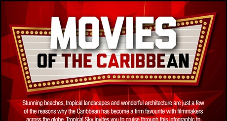 Caribbean holiday? What movies have done best in a tropical setting (infographic)