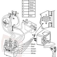Warn Winch Contactor Wiring Diagram Y Plan Central Heating System 3 Wire Auto Electrical Related With