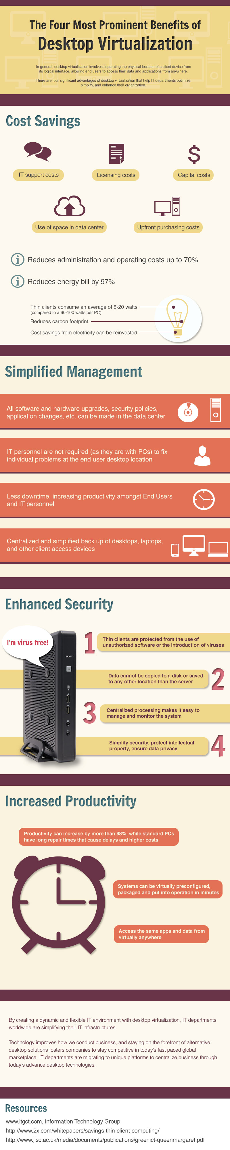 dit-desktop-virtualization-benefits-infographic-2014