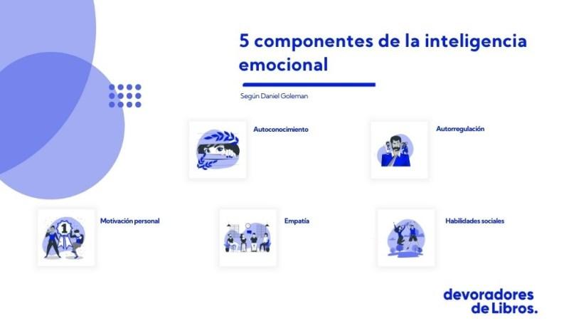 componentes inteligencia emocional