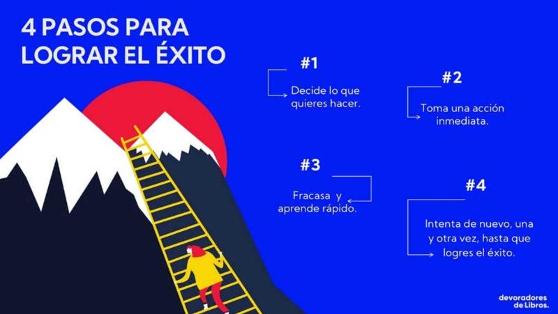 Los-siete-pasos-para-lograr-exito-vida-brian-tracy