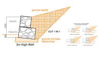Gallery of Gabion Basket Retaining Wall Design - Fabulous ...