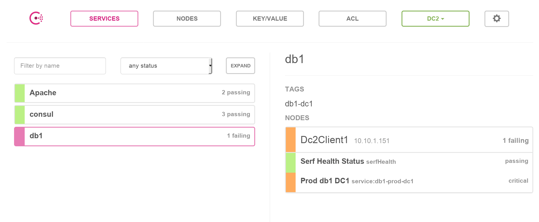 Using Consul for Service Discovery In Multiple Data Centers