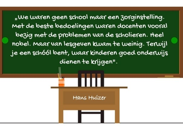 Hans Huizer