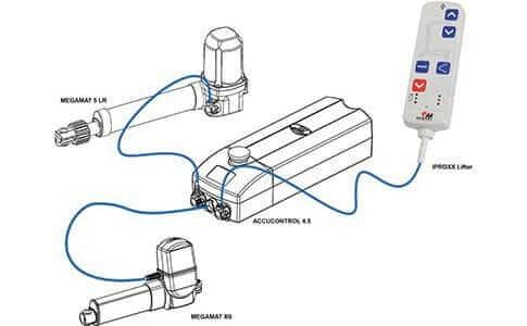 Deltadrive Dz Wiring Diagram,Dz • Gsmx.co