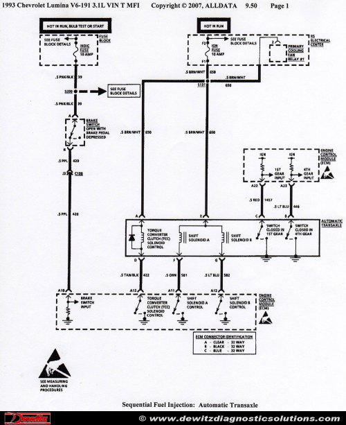 small resolution of chevy lumina door lock wiring diagram wiring diagram todays on a car engine wiring diagram 1998 chevy cav chevy lumina starter wiring diagram