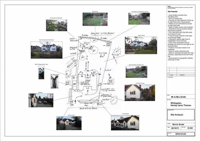 Garden analysis, Whitegates