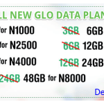 Glo Data Plans in Nigeria | Full Glo Data Bundles – 3G, 4G LTE Data Plans And Codes